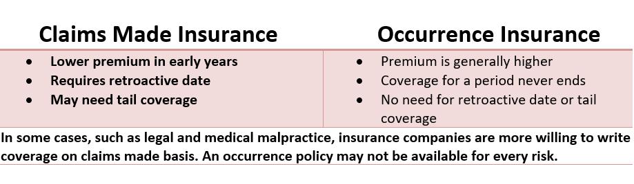 Dental malpractice insurance