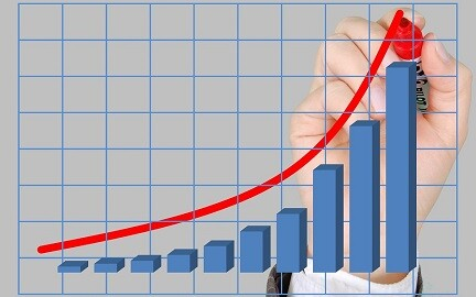 increase medical profit